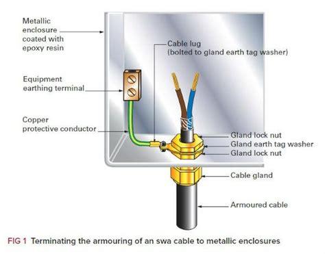 switchgear wiring diagram free wiring diagrams