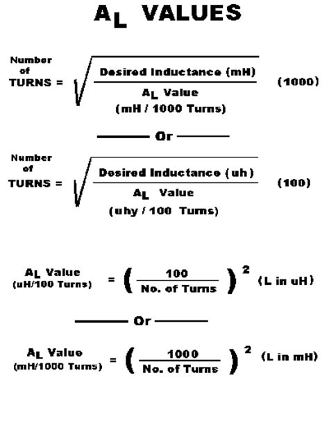 value of inductor ferrite inductors