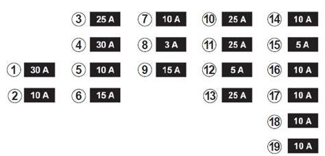 28 renault trafic 1 9 dci wiring diagram sendy