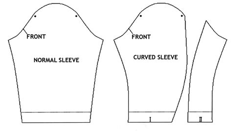 sleeve template sewing for s suit style jacket