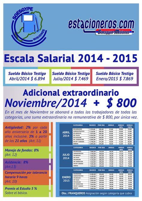 upsra escala salarial enero 2016 escala salarial upsra 2016 html autos post