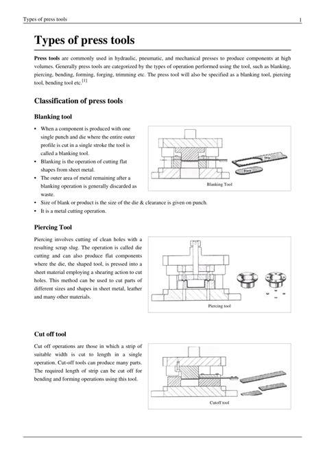 cutting layout definition sheet metal tools list www pixshark com images
