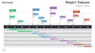 high level project timeline template gantt charts and project timelines for powerpoint