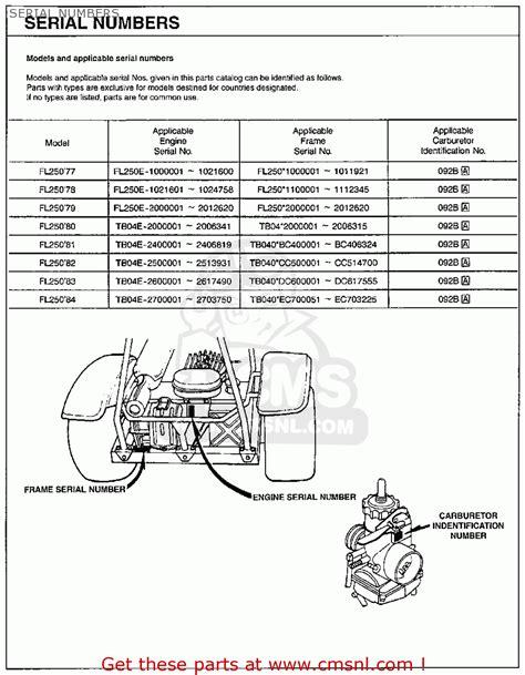 Suzuki Part Number Lookup Honda Fl250 Odyssey 1977 Usa Serial Numbers Schematic