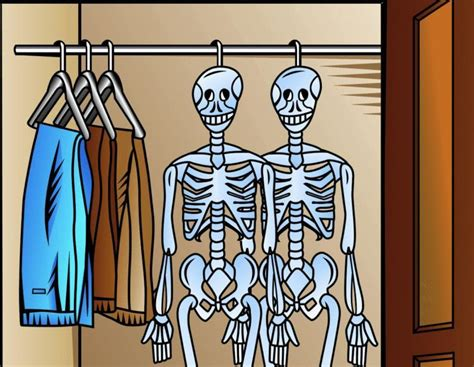 Skeletons In The Closet Idiom by A Method To Madness Idioms O Modismos Yentelman