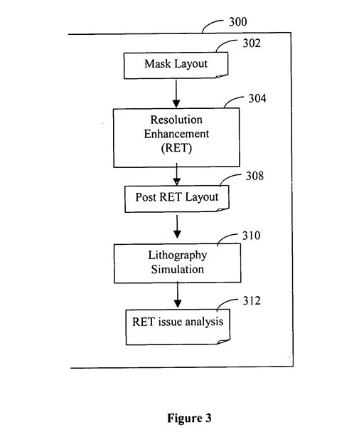 yield simulation for integrated circuits integrated circuit yield 28 images patent us7804504 managing yield for a parallel processing