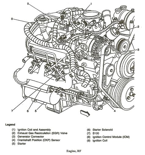 1996 chevy s10 distributor diagram wiring library