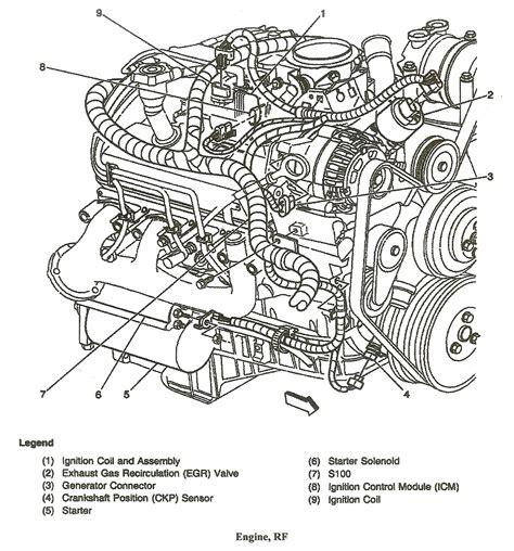 2000 chevy blazer 4 3 spark diagram 2000 free