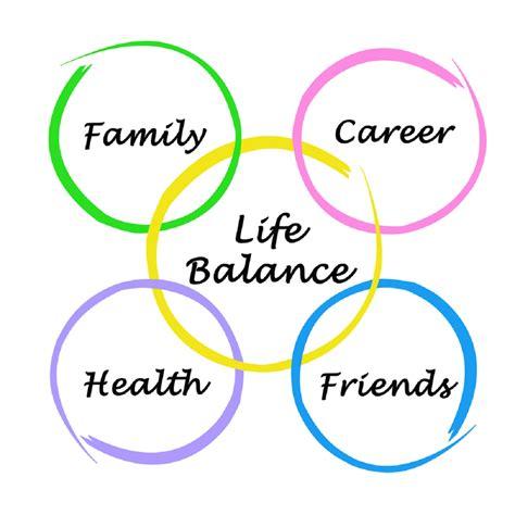 Mba Call Predictor by Balancing Career Family And Graduate School Ollu