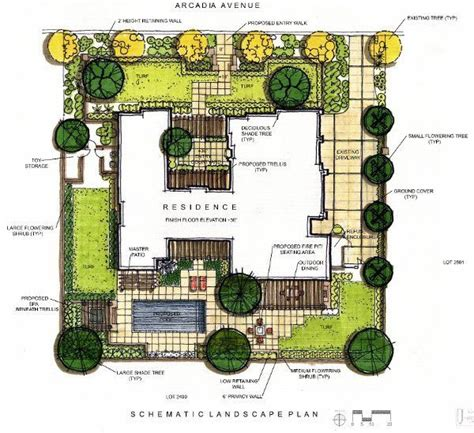 25 best ideas about landscape design plans on