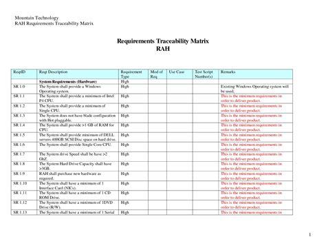 requirements traceability matrix template rubybursa
