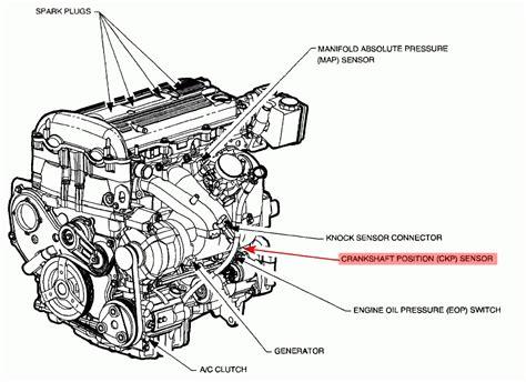 Saturn Ion Engine Diagram