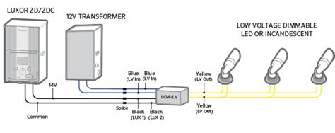 low voltage wiring diagrams luxor cube and relay wiring diagrams fx luminaire
