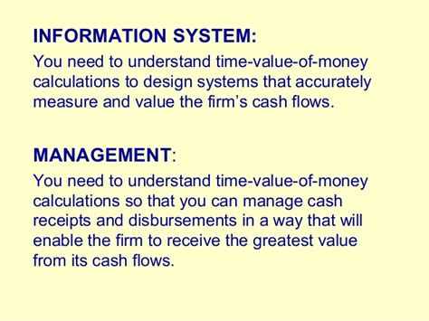 Value For Money Mba by Financial Management Ppt By Finman Time Value Of Money