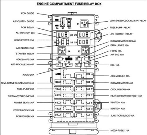 96 taurus wiring diagram wiring diagrams schematics