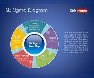 Free Lean Powerpoint Templates Free Ppt Powerpoint Six Sigma Ppt Free