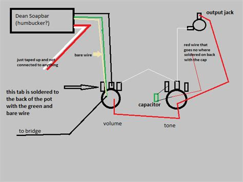 dean guitar wiring diagram wiring wiring diagram for cars