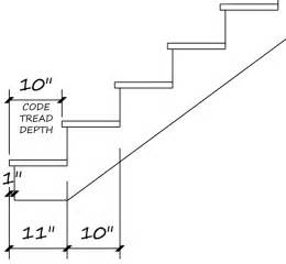 Minimum Stair Riser Height Code by Related Keywords Amp Suggestions For Stair Dimensions
