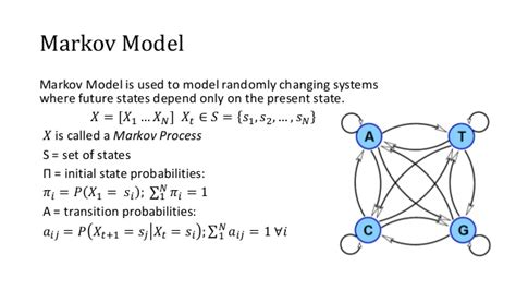 pattern recognition hidden markov model quot speech recognition quot hidden markov models papers we