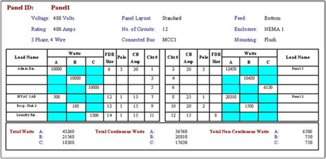 Load Scheduling In Power Systems Load Scheduling Info Here