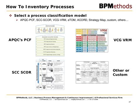 nice business process inventory template pictures gt gt http