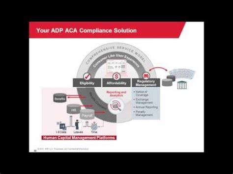 section 4980h of the internal revenue code video aca best practices annual health care reporting
