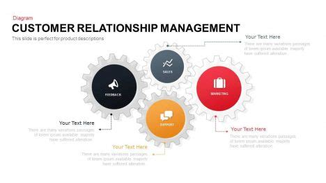 user support management ppt video online download gear infographics free powerpoint and keynote template