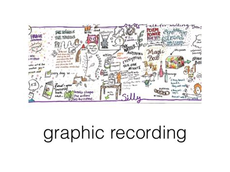 graphic recording exles