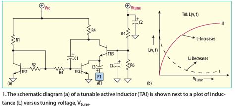 diagram of inductor active inductors tune low noise vcos