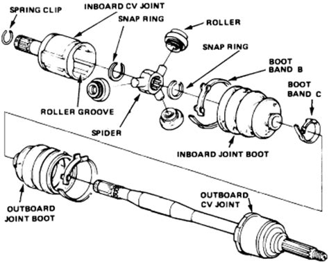 cv shaft axles boots joints symptoms cost replacement jk automotive performance llc