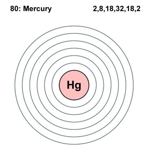 vanadium bohr diagram bohr diagram vanadium wiring diagram