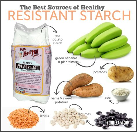 Resistant starch and fat loss detoxification