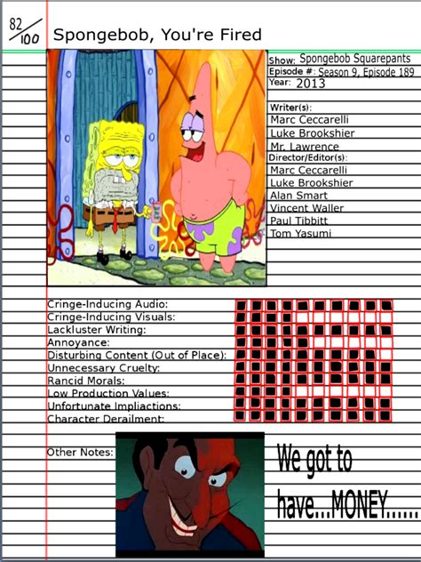 animated atrocities 68 are you happy now spongebob animated atrocity spongebob you re fired by jayzeetee16