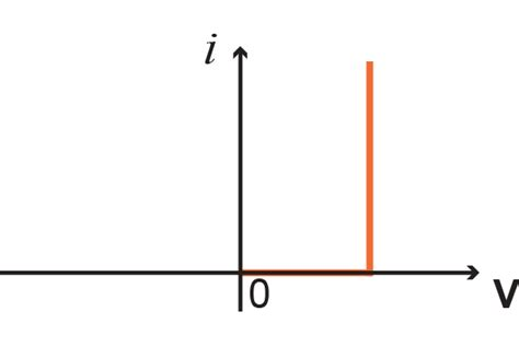 ideal diode approximation ideal diode second and third approximation 28 images ideal diode david pilling diode