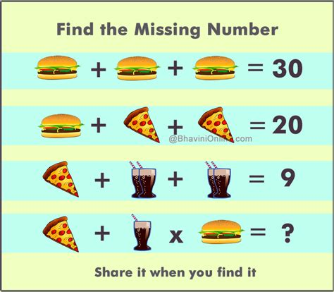 Missing Finder Picture Riddle Find The Missing Number From The Given Information Bhavinionline