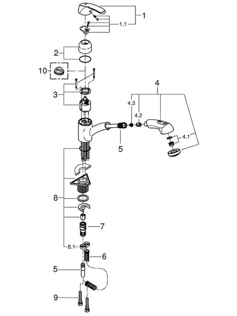 grohe ladylux parts diagram repair parts for grohe kitchen faucets