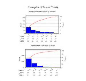excel chart templates free amp premium templates