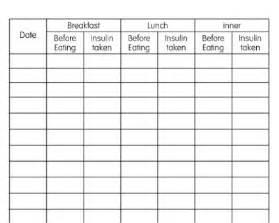 reader request blood sugar log printable planner fun