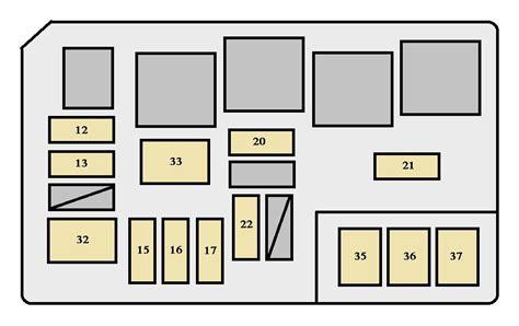 1992 toyota corolla fuse box diagram 36 wiring diagram