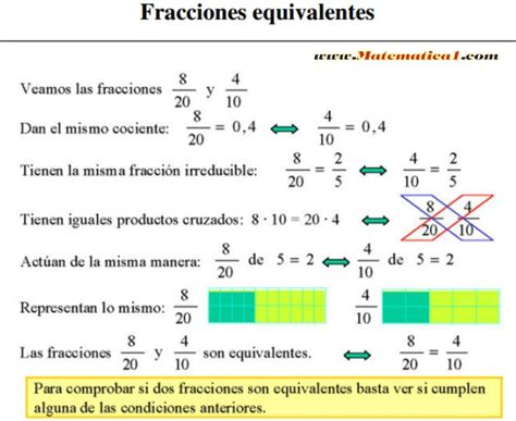 tabla de fracciones equivalentes atooms fotos fracciones equivalentes picture to pin on