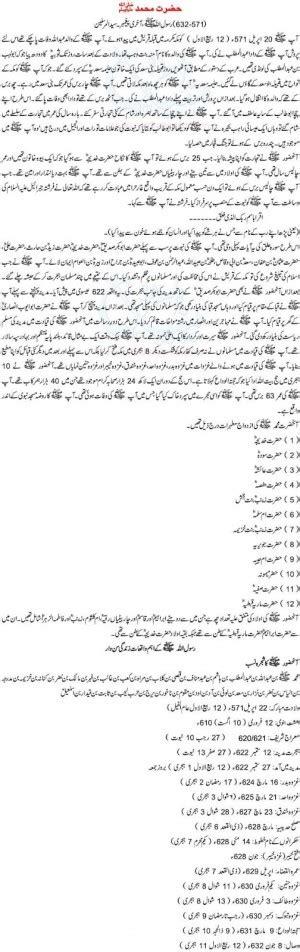 muhammad ali boxer biography in urdu prophet muhammad quotes urdu quotesgram