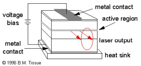 definition of a laser diode definition of lasers chemistry dictionary