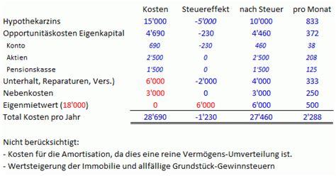 Mietnebenkosten Durchschnitt by Lll Laufende Kosten F 252 R Ein Haus Oder Eine Wohnung Pro