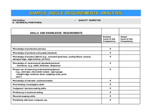 simple needs analysis template workshop on needs analysis