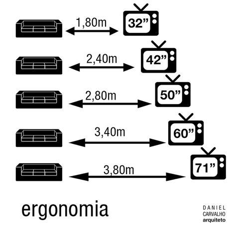 distancia tv sofa tamanho da tv x dist 226 ncia do sof 225 daniel carvalho