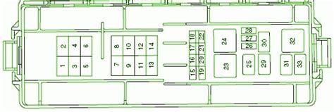 mercury sable fuse box diagram circuit wiring diagrams