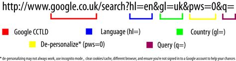 Http Search Hl En Gl Us Q Mba 20books getting hreflang right exles and insights for
