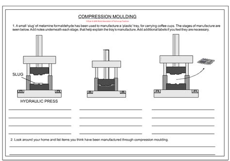very compress pdf moulding through compression