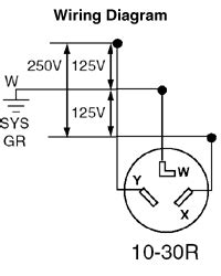 30 250 volt receptacle wiring diagram get free image