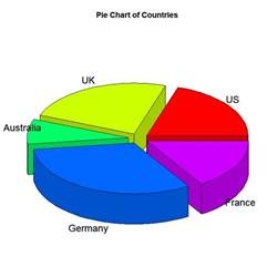 3d diagram maker ggplot2 beautiful pie charts with r stack overflow
